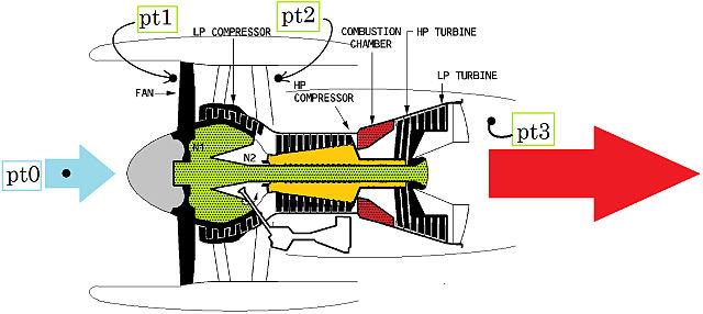 cockpit design epr v s n1 indication the flying engineer rh theflyingengineer com