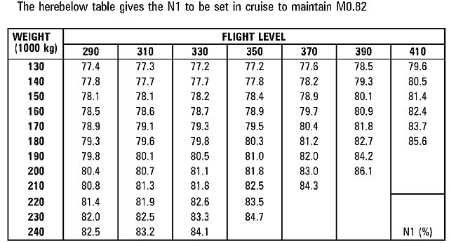 Cockpit Design: EPR v/s N1 indication | The Flying Engineer