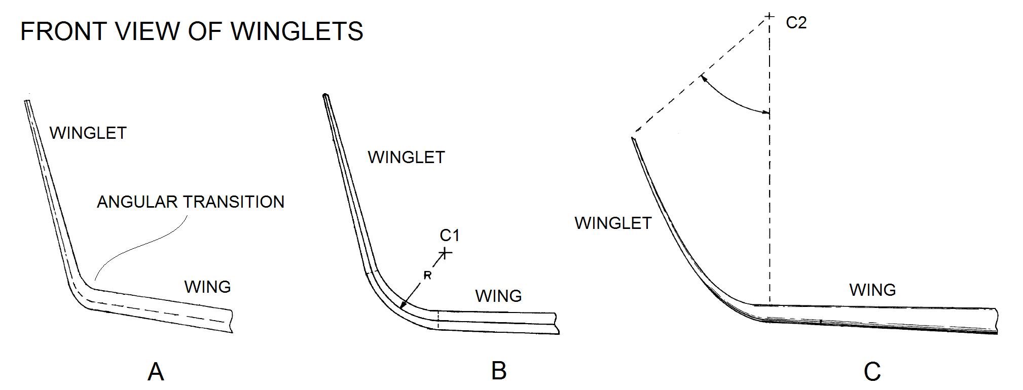 Winglets And Sharklets The Flying Engineer Plane Wing Diagram Different Popular A Conventional Winglet Sporting An Angular Transition Between