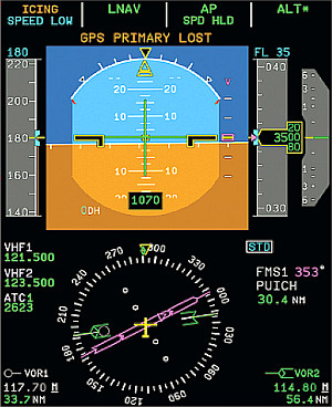 Primary Flight Display