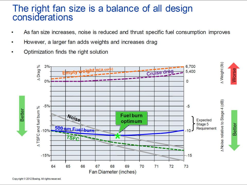 OPTIMAL_FAN_SIZE