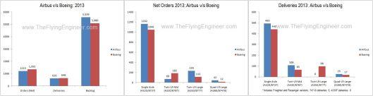 Airbus_Boeing_2013