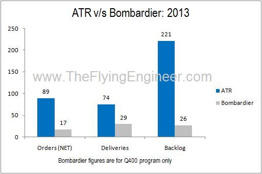 ATR_Bombardier_2013