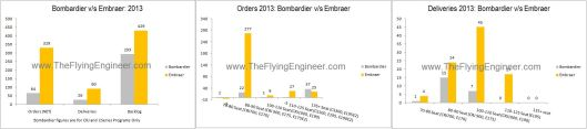 Bombardier_Embraer_2013