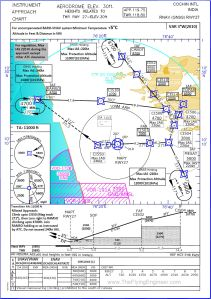 Cochin INstrument Approach Rwy27