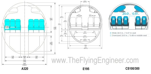 Seat_Comparisons_A320_E195_CS100_300