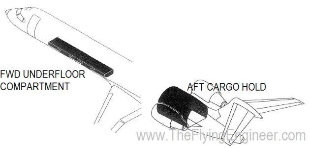 CRJ900 Cargo Compartments