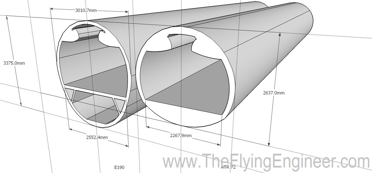 boeing 737 cargo door dimensions Layout for Boeing 737 Airplane Diagram 737- 700