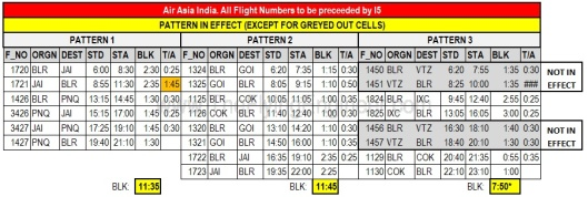 3_Aircraft_Pattern_AAI_April_2015