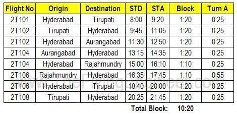 Trujet_Rotation_Schedule