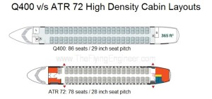 Q400 vs ATR 72 High Density 86 78 seats
