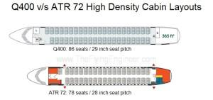 Q400 vs ATR 72 High Density 86 78 seats